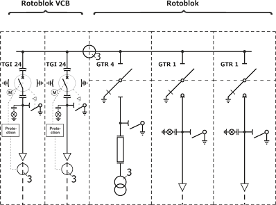 przyklad 1 schemat rotoblok vcb a new generation of medium voltage switchgear (mv vcb panel wiring diagram at mifinder.co