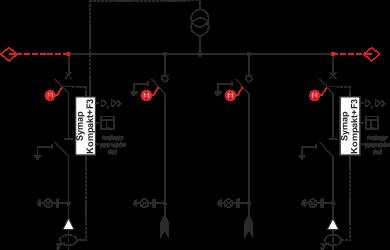 electrical diagram  schemat elektryczny rozdzielnicy tpm - 2 pola  wy��cznikowe i 2 pola liniowe