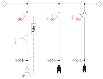 Medium voltage gas insulated switchgear - (MV) type TPM