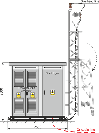 Front elevation of the station type MRw 20/630-1